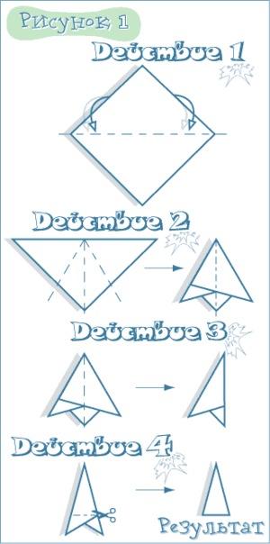 Схема сложения бумаги